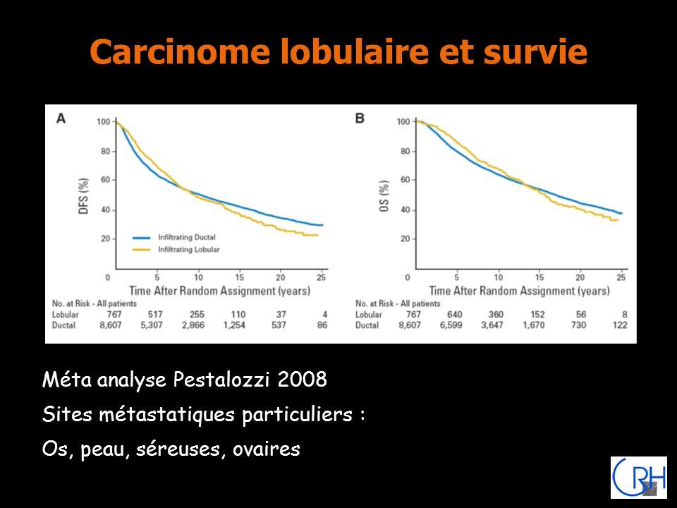 Carcinome lobulaire et survie Méta analyse Pestalozzi 2008 Sites métastatiques particuliers : Os, peau, séreuses, ovaires
