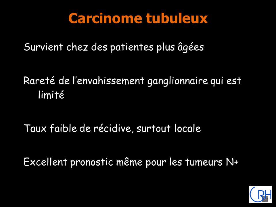 Carcinome tubuleux Survient chez des patientes plus âgées Rareté de lenvahissement ganglionnaire qui est limité Taux faible de récidive, surtout local