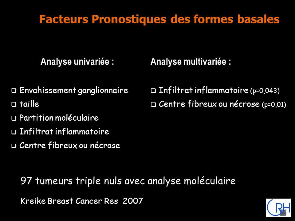 Facteurs Pronostiques des formes basales Analyse univariée : Envahissement ganglionnaire taille Partition moléculaire Infiltrat inflammatoire Centre f
