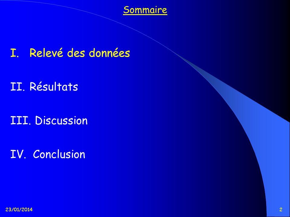 23/01/20142 I.Relevé des données II.Résultats III. Discussion IV. Conclusion Sommaire I.Relevé des données