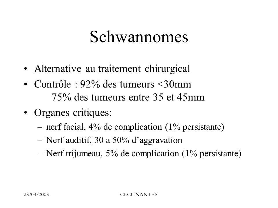 29/04/2009CLCC NANTES Schwannomes Alternative au traitement chirurgical Contrôle : 92% des tumeurs <30mm 75% des tumeurs entre 35 et 45mm Organes crit