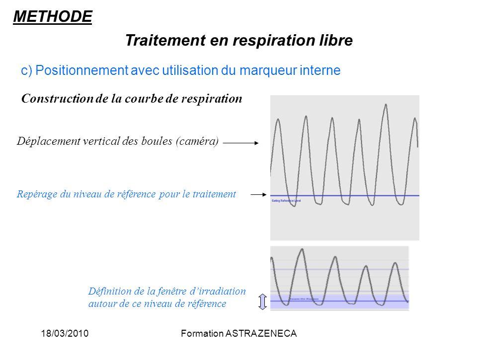 18/03/2010Formation ASTRA ZENECA Traitement en respiration libre c) Positionnement avec utilisation du marqueur interne Construction de la courbe de r