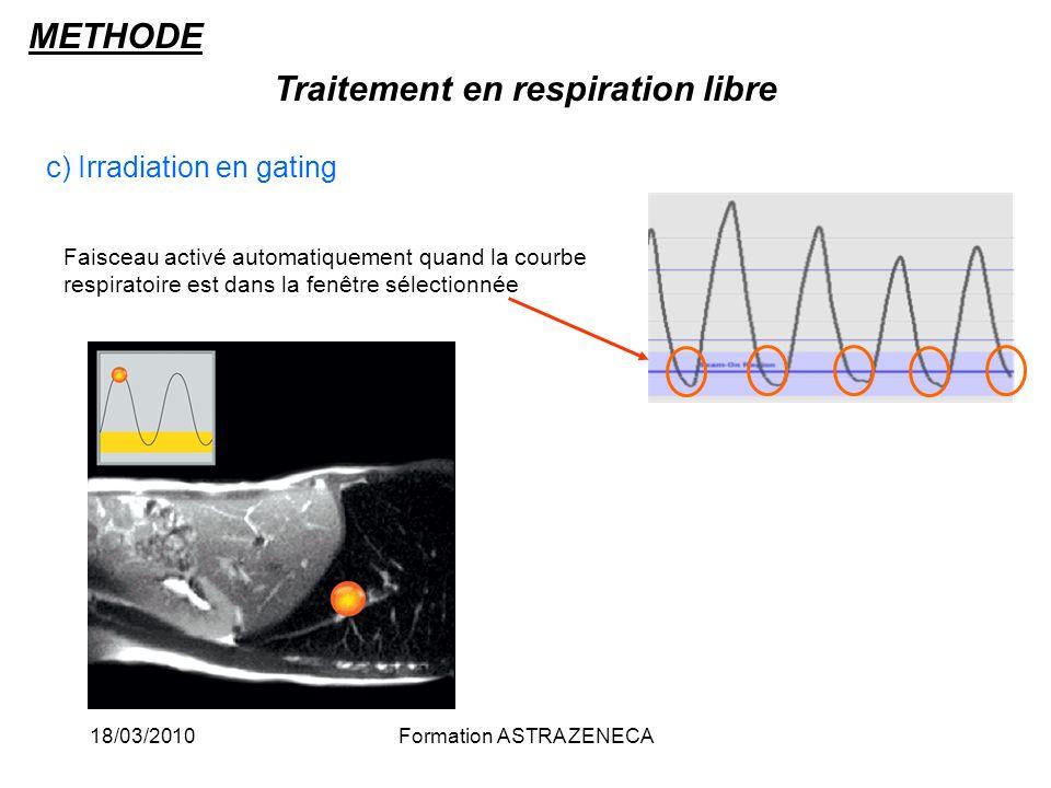 18/03/2010Formation ASTRA ZENECA c) Irradiation en gating Traitement en respiration libre Faisceau activé automatiquement quand la courbe respiratoire