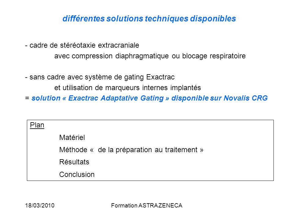 18/03/2010Formation ASTRA ZENECA différentes solutions techniques disponibles - cadre de stéréotaxie extracraniale avec compression diaphragmatique ou