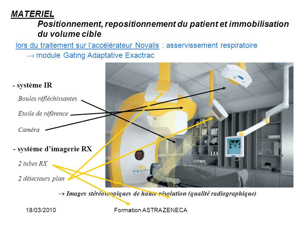 18/03/2010Formation ASTRA ZENECA lors du traitement sur laccélérateur Novalis : asservissement respiratoire module Gating Adaptative Exactrac MATERIEL