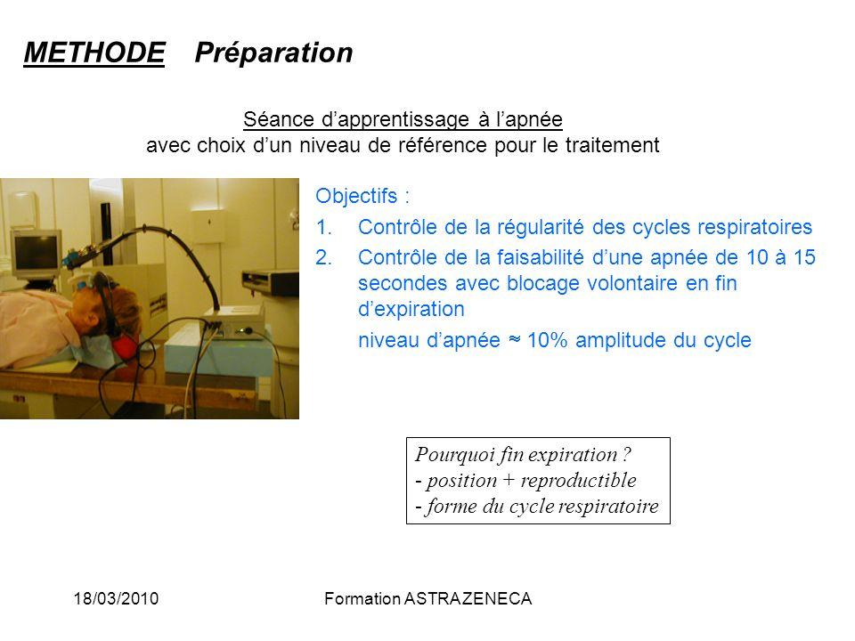18/03/2010Formation ASTRA ZENECA METHODEPréparation Séance dapprentissage à lapnée avec choix dun niveau de référence pour le traitement Objectifs : 1