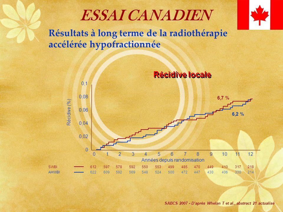 ESSAI CANADIEN Récidive locale SABCS 2007 - Daprès Whelan T et al., abstract 21 actualisé. 0,1 0,08 0,06 0,04 0,02 0 6,2 % Années depuis randomisation