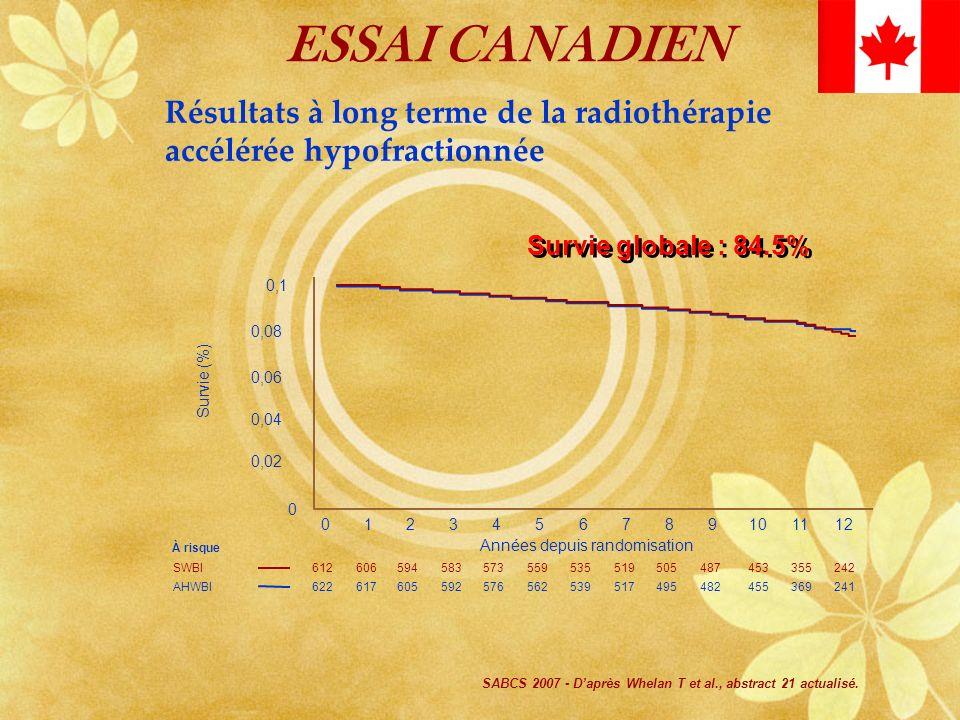 ESSAI CANADIEN SABCS 2007 - Daprès Whelan T et al., abstract 21 actualisé. Survie globale : 84.5% 0,1 0,08 0,06 0,04 0,02 0 Années depuis randomisatio