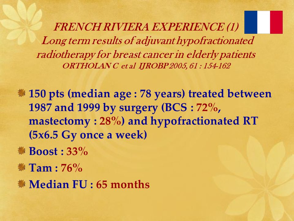 FRENCH RIVIERA EXPERIENCE (1) Long term results of adjuvant hypofractionated radiotherapy for breast cancer in elderly patients ORTHOLAN C et al IJROB