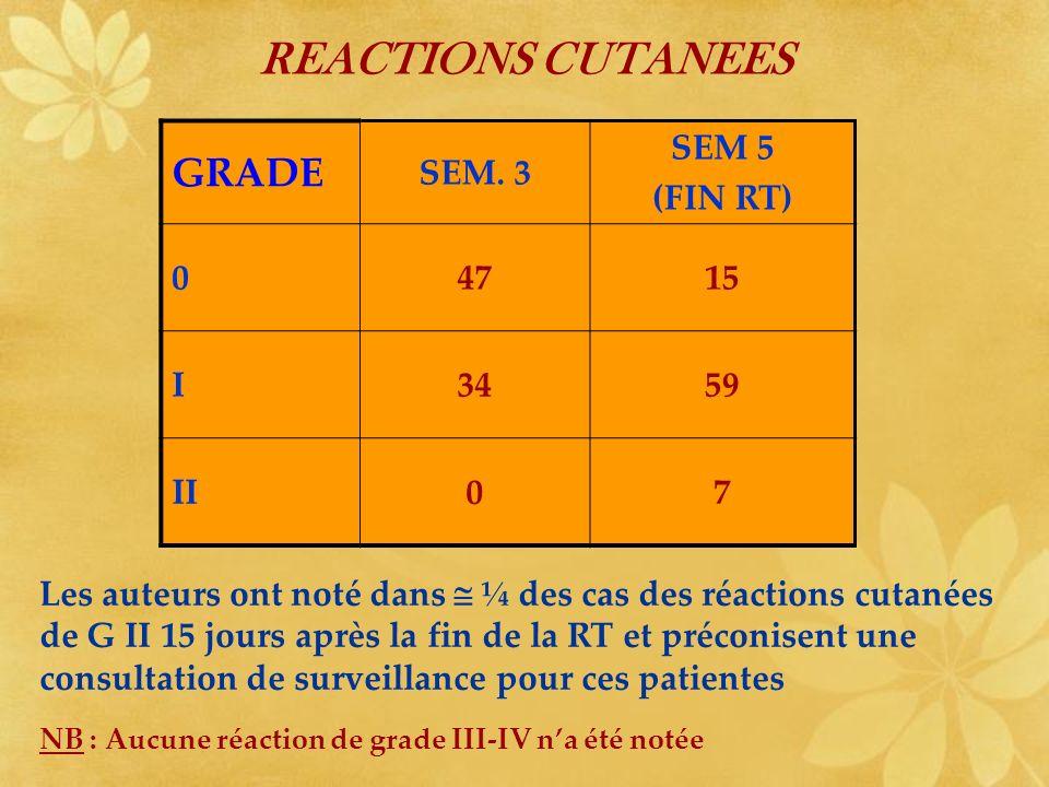 REACTIONS CUTANEES GRADE SEM. 3 SEM 5 (FIN RT) 04715 I3459 II07 Les auteurs ont noté dans ¼ des cas des réactions cutanées de G II 15 jours après la f