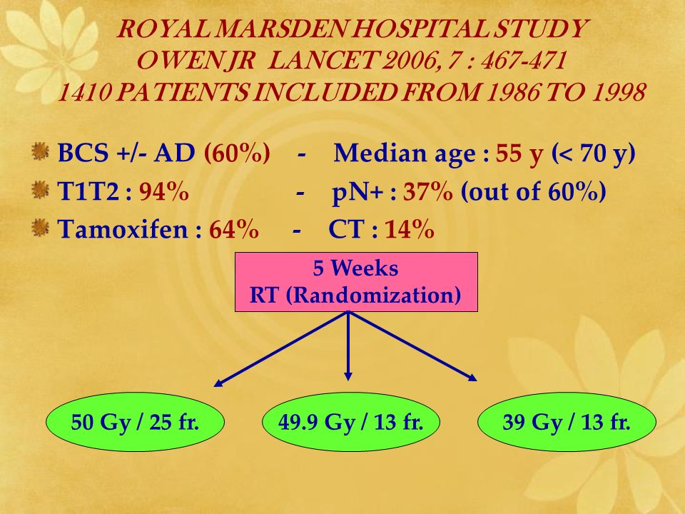 FRENCH RIVIERA EXPERIENCE (1) Long term results of adjuvant hypofractionated radiotherapy for breast cancer in elderly patients ORTHOLAN C et al IJROBP 2005, 61 : 154-162 150 pts (median age : 78 years) treated between 1987 and 1999 by surgery (BCS : 72%, mastectomy : 28%) and hypofractionated RT (5x6.5 Gy once a week) Boost : 33% Tam : 76% Median FU : 65 months