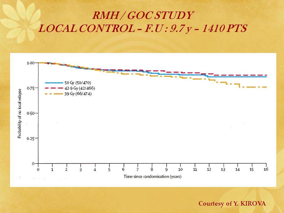 RMH / GOC STUDY LOCAL CONTROL – F.U : 9.7 y – 1410 PTS Courtesy of Y. KIROVA