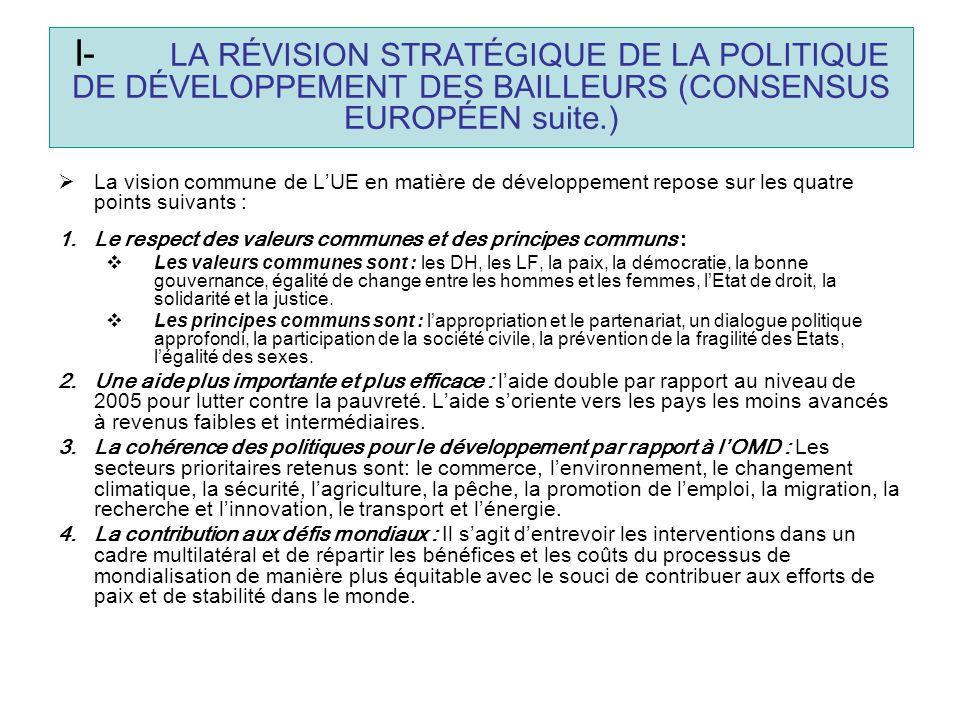 La politique européenne de développement.