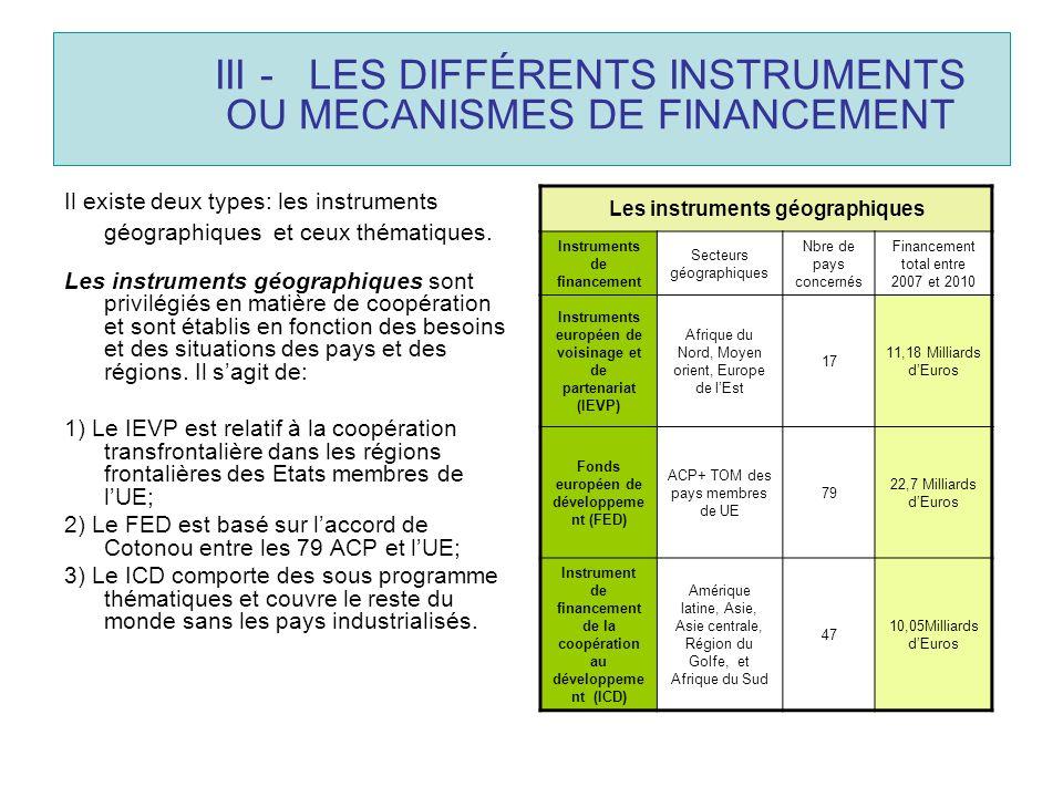 III - LES DIFFÉRENTS INSTRUMENTS OU MECANISMES DE FINANCEMENT Neuf (9) instruments thématiques existe à UE et mis en œuvre au titre de ICD.