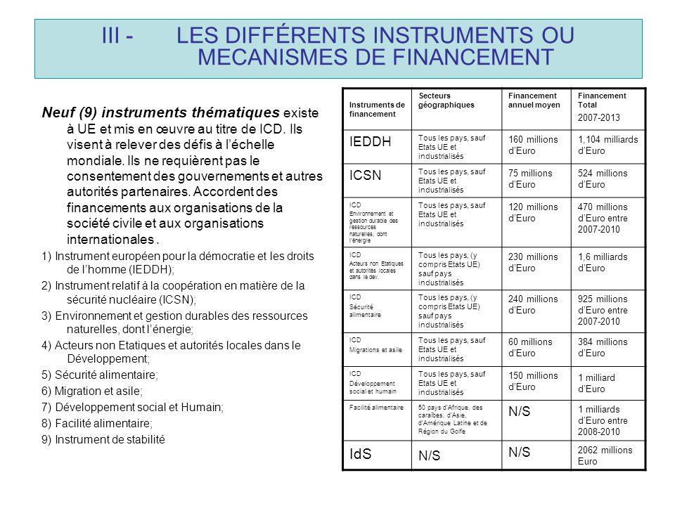 IV - LES SECTEURS DE CONCENTRATION DE LAIDE.