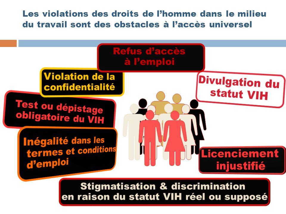 Les violations des droits de lhomme dans le milieu du travail sont des obstacles à laccès universel Stigmatisation & discrimination en raison du statut VIH réel ou supposé