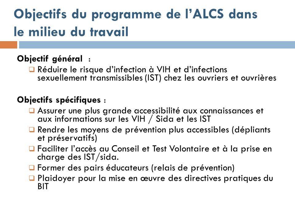 Objectifs du programme de lALCS dans le milieu du travail Objectif général : Réduire le risque dinfection à VIH et dinfections sexuellement transmissibles (IST) chez les ouvriers et ouvrières Objectifs spécifiques : Assurer une plus grande accessibilité aux connaissances et aux informations sur les VIH / Sida et les IST Rendre les moyens de prévention plus accessibles (dépliants et préservatifs) Faciliter laccès au Conseil et Test Volontaire et à la prise en charge des IST/sida.