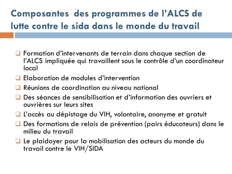 Composantes des programmes de lALCS de lutte contre le sida dans le monde du travail Formation dintervenants de terrain dans chaque section de lALCS i