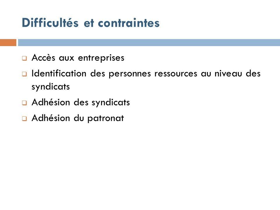 Difficultés et contraintes Accès aux entreprises Identification des personnes ressources au niveau des syndicats Adhésion des syndicats Adhésion du pa