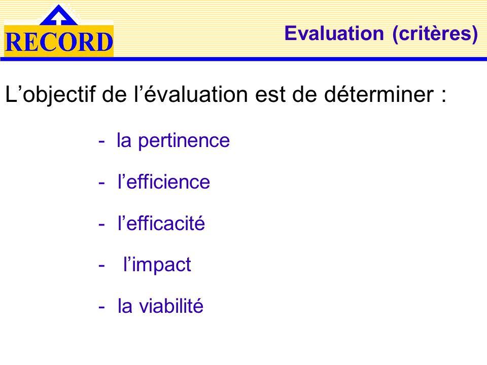 Lobjectif de lévaluation est de déterminer : Evaluation (critères) - la pertinence -lefficience -lefficacité - limpact -la viabilité