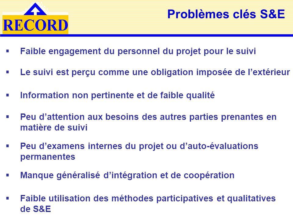 Problèmes clés S&E Le suivi est perçu comme une obligation imposée de lextérieur Faible engagement du personnel du projet pour le suivi Information no
