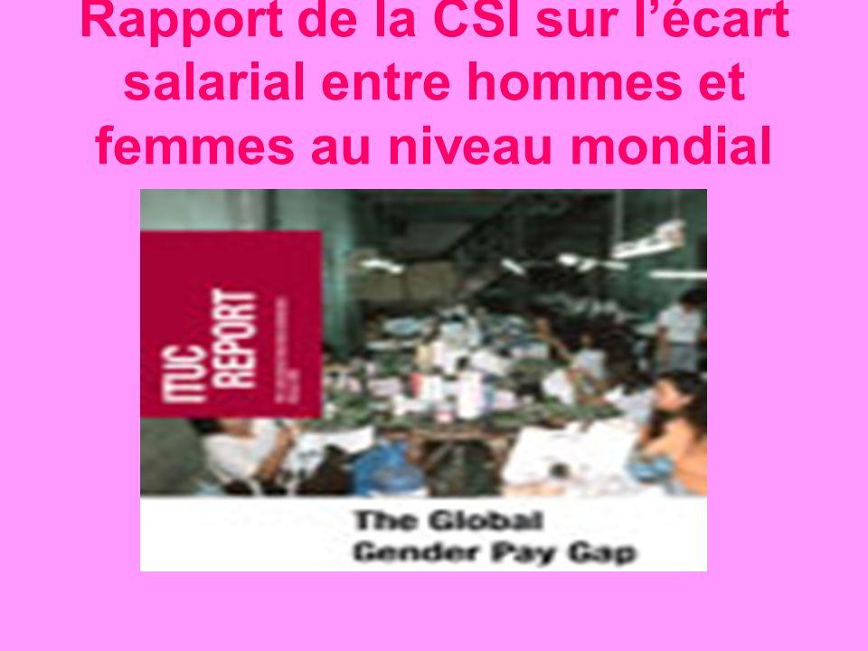 Rapport de la CSI sur lécart salarial entre hommes et femmes au niveau mondial
