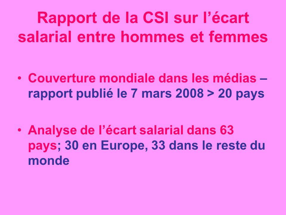 Rapport de la CSI sur lécart salarial entre hommes et femmes Couverture mondiale dans les médias – rapport publié le 7 mars 2008 > 20 pays Analyse de lécart salarial dans 63 pays; 30 en Europe, 33 dans le reste du monde