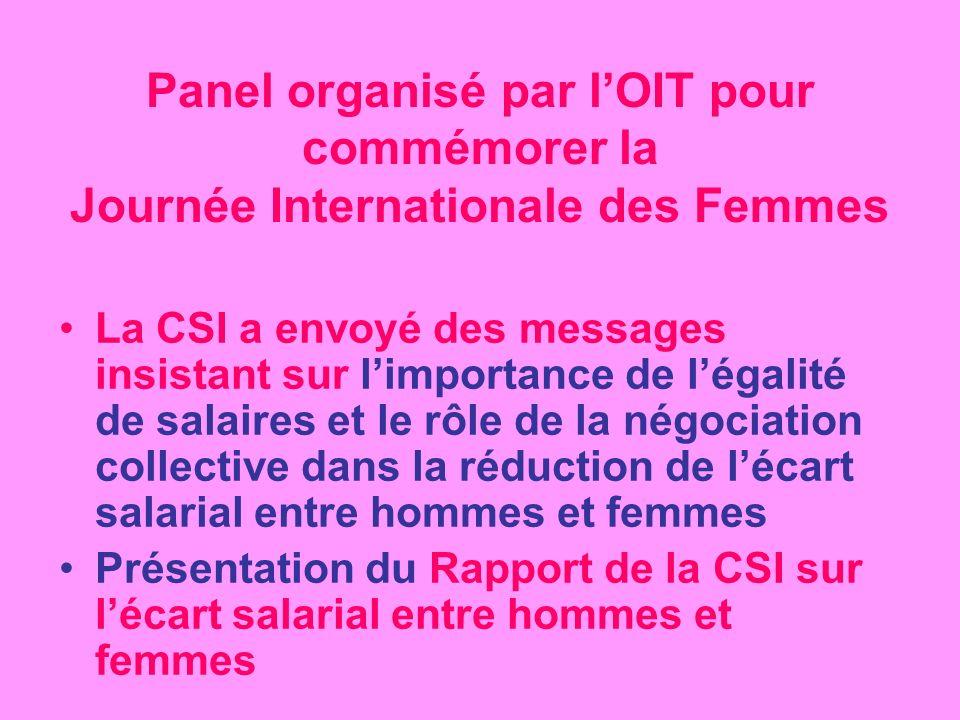 Panel organisé par lOIT pour commémorer la Journée Internationale des Femmes La CSI a envoyé des messages insistant sur limportance de légalité de salaires et le rôle de la négociation collective dans la réduction de lécart salarial entre hommes et femmes Présentation du Rapport de la CSI sur lécart salarial entre hommes et femmes
