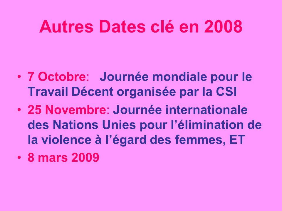 Autres Dates clé en 2008 7 Octobre: Journée mondiale pour le Travail Décent organisée par la CSI 25 Novembre: Journée internationale des Nations Unies pour lélimination de la violence à légard des femmes, ET 8 mars 2009