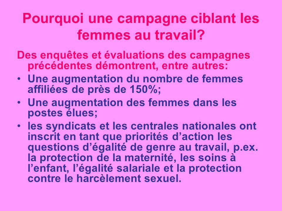 Pourquoi une campagne ciblant les femmes au travail.