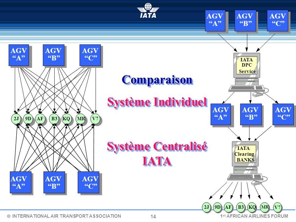 14 Comparaison Système Individuel Système Centralisé IATA Comparaison Système Individuel Système Centralisé IATA A AGV CB 9DAFB3KQMRV72J ACB AGV INTER