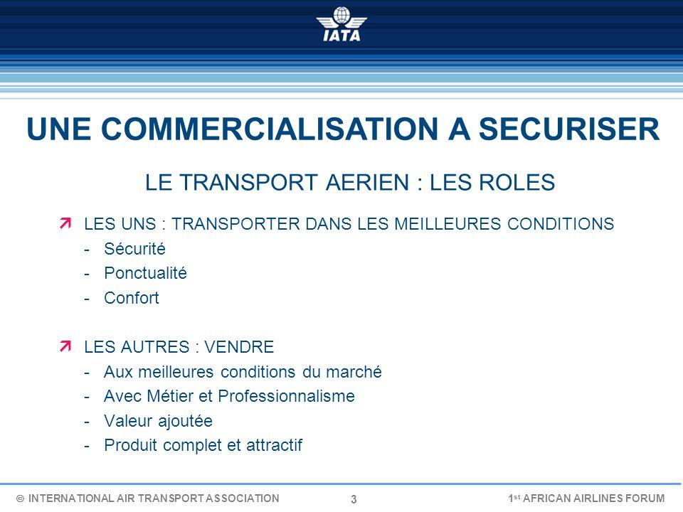 3 LE TRANSPORT AERIEN : LES ROLES LES UNS : TRANSPORTER DANS LES MEILLEURES CONDITIONS - Sécurité - Ponctualité - Confort LES AUTRES : VENDRE - Aux me