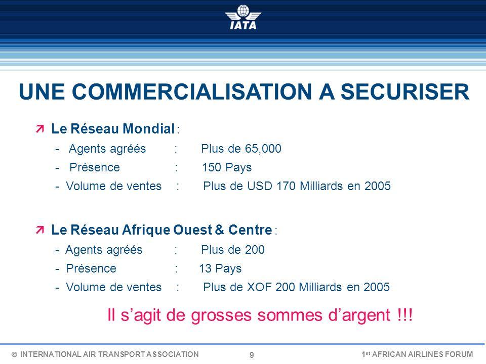 9 UNE COMMERCIALISATION A SECURISER Le Réseau Mondial : - Agents agréés : Plus de 65,000 - Présence : 150 Pays - Volume de ventes : Plus de USD 170 Mi
