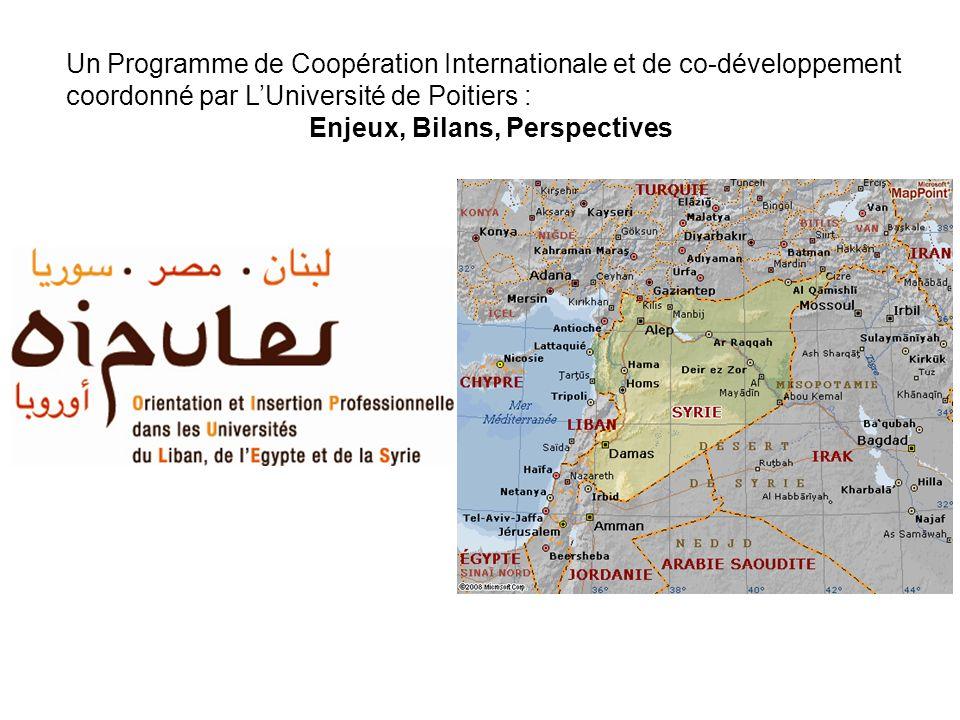 Un Programme de Coopération Internationale et de co-développement coordonné par LUniversité de Poitiers : Enjeux, Bilans, Perspectives