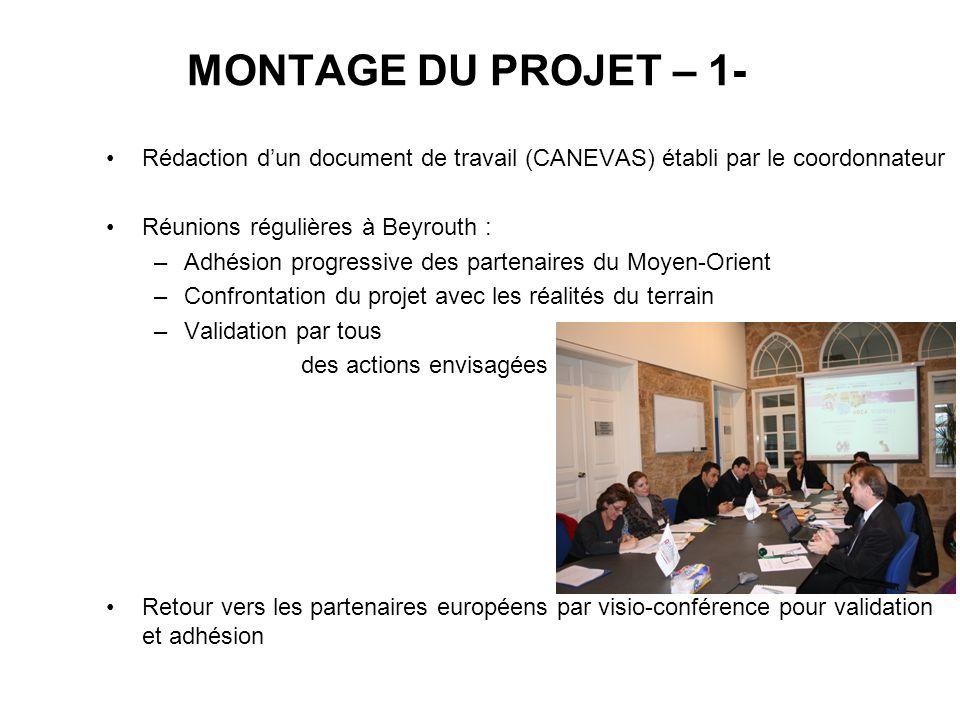 MONTAGE DU PROJET – 1- Rédaction dun document de travail (CANEVAS) établi par le coordonnateur Réunions régulières à Beyrouth : –Adhésion progressive