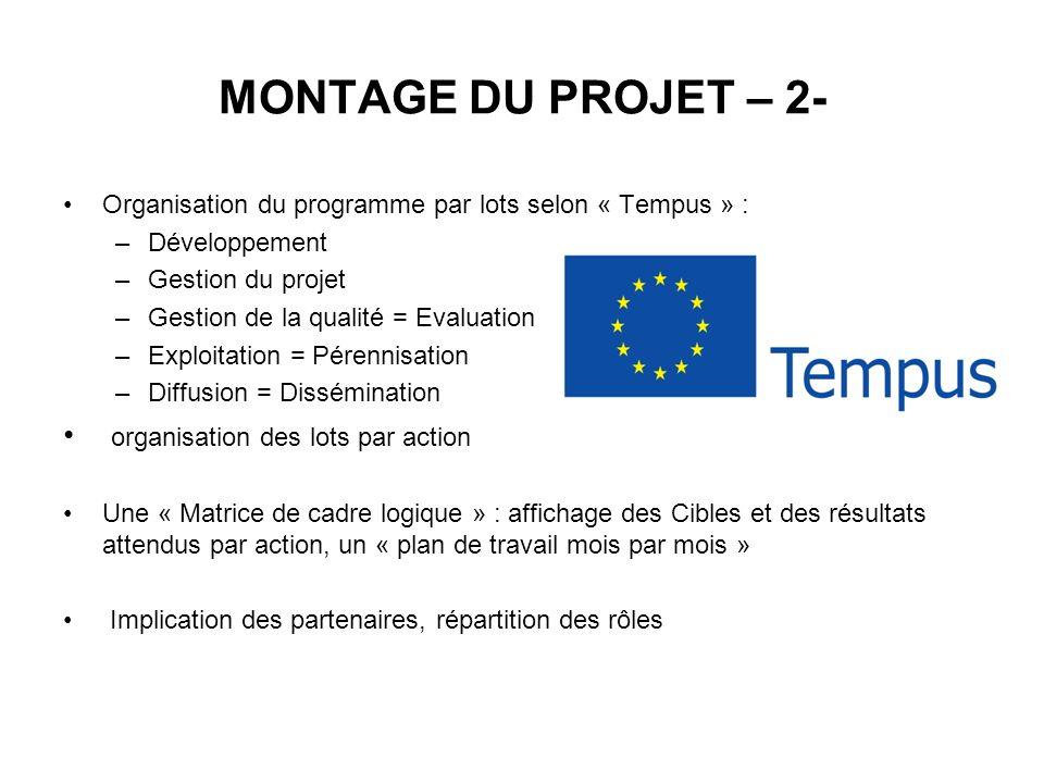 MONTAGE DU PROJET – 2- Organisation du programme par lots selon « Tempus » : –Développement –Gestion du projet –Gestion de la qualité = Evaluation –Ex