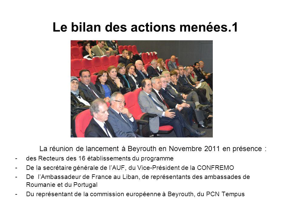 Le bilan des actions menées.1 La réunion de lancement à Beyrouth en Novembre 2011 en présence : -des Recteurs des 16 établissements du programme -De la secrétaire générale de lAUF, du Vice-Président de la CONFREMO -De lAmbassadeur de France au Liban, de représentants des ambassades de Roumanie et du Portugal -Du représentant de la commission européenne à Beyrouth, du PCN Tempus