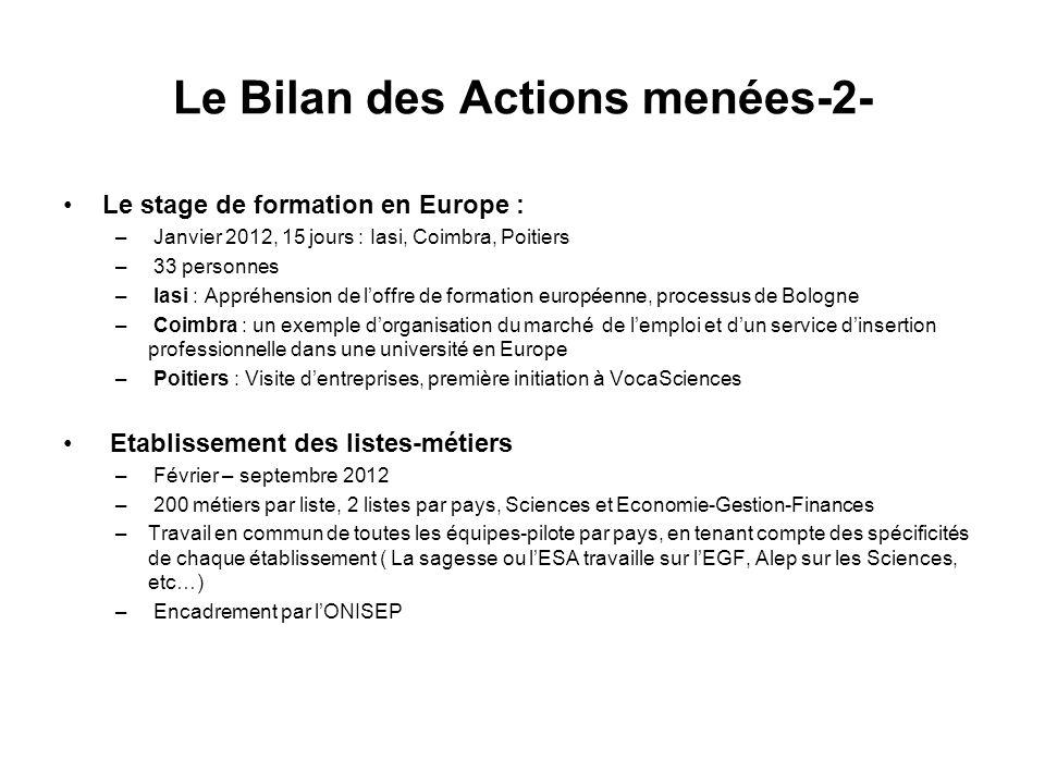 Le Bilan des Actions menées-2- Le stage de formation en Europe : – Janvier 2012, 15 jours : Iasi, Coimbra, Poitiers – 33 personnes – Iasi : Appréhensi