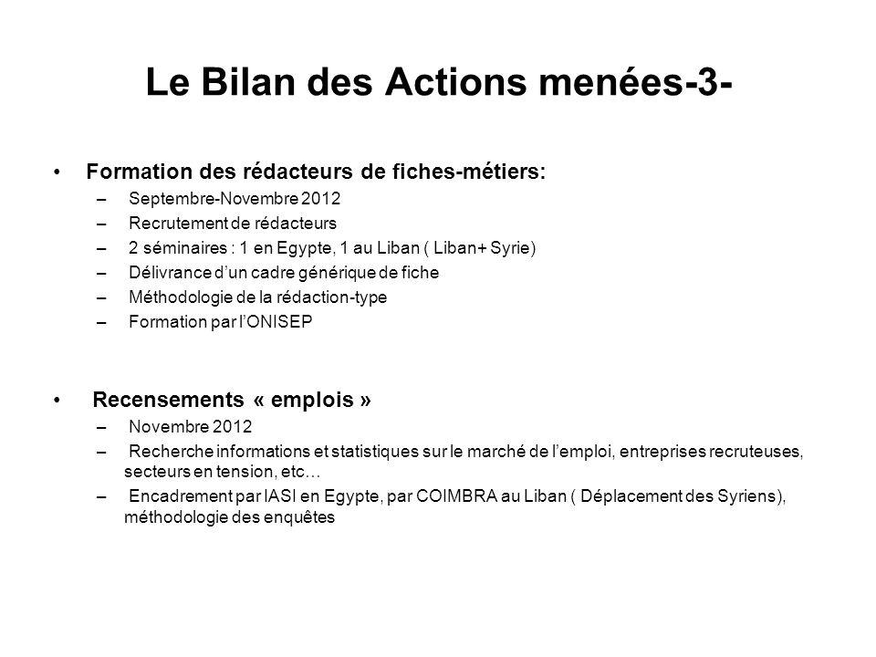 Le Bilan des Actions menées-3- Formation des rédacteurs de fiches-métiers: – Septembre-Novembre 2012 – Recrutement de rédacteurs – 2 séminaires : 1 en