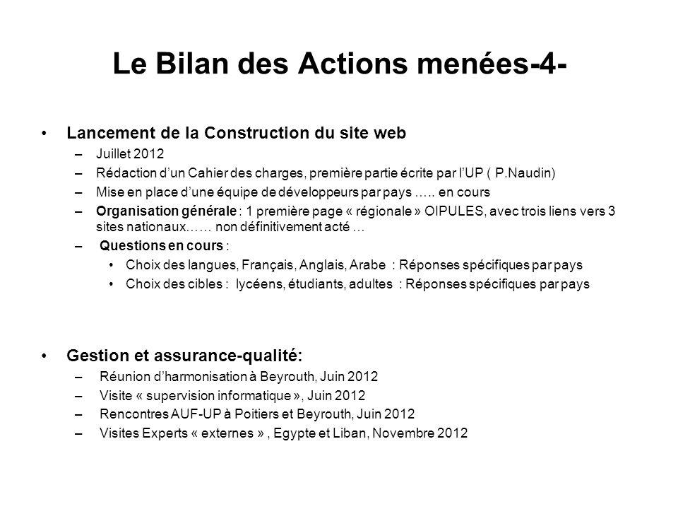Le Bilan des Actions menées-4- Lancement de la Construction du site web –Juillet 2012 –Rédaction dun Cahier des charges, première partie écrite par lUP ( P.Naudin) –Mise en place dune équipe de développeurs par pays …..