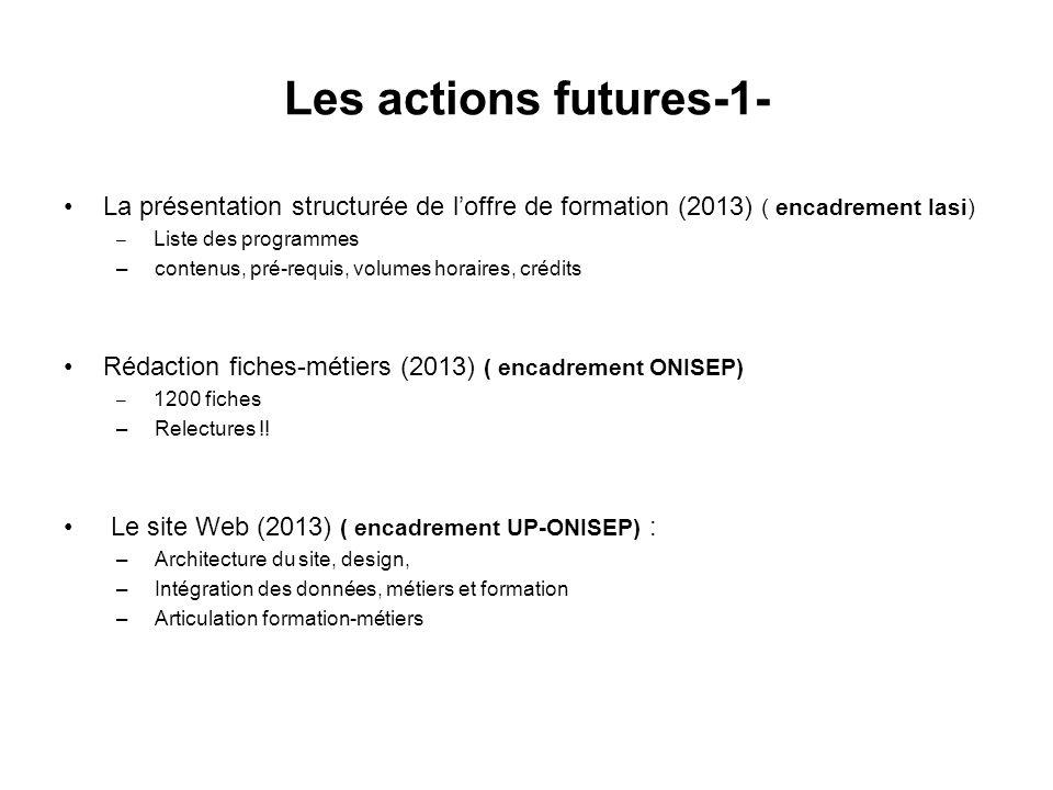Les actions futures-1- La présentation structurée de loffre de formation (2013) ( encadrement Iasi) – Liste des programmes – contenus, pré-requis, vol