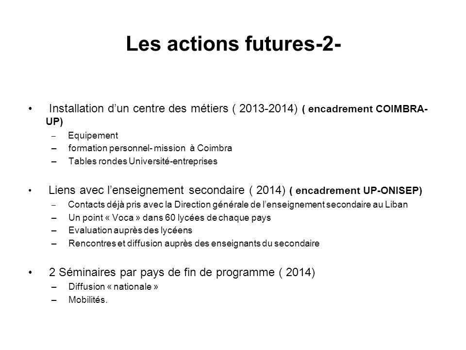 Les actions futures-2- Installation dun centre des métiers ( 2013-2014) ( encadrement COIMBRA- UP) – Equipement – formation personnel- mission à Coimb