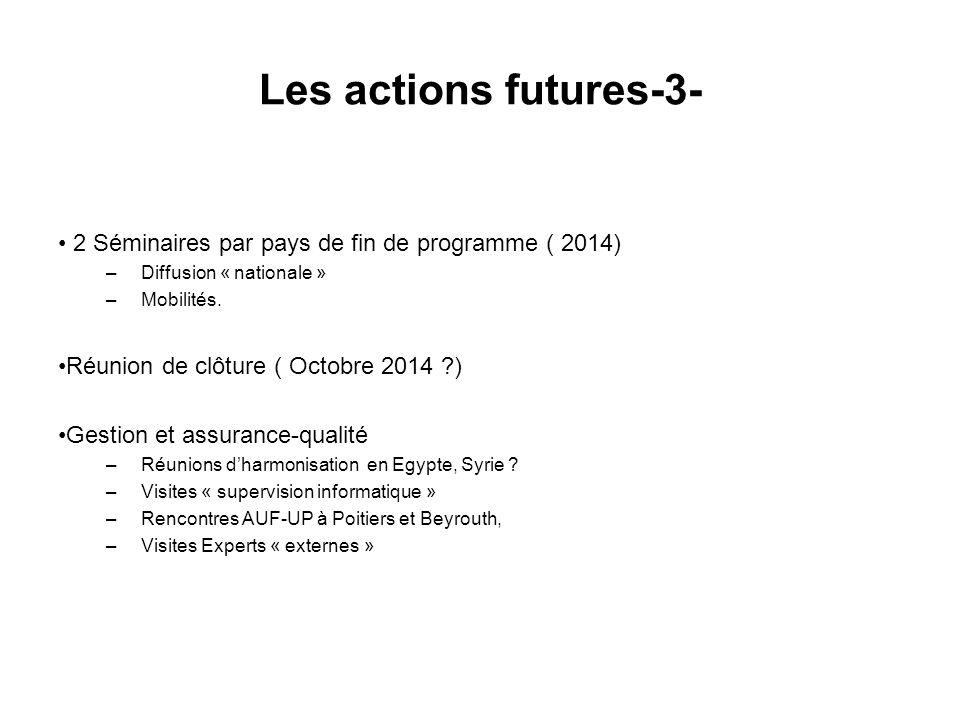 Les actions futures-3- 2 Séminaires par pays de fin de programme ( 2014) – Diffusion « nationale » – Mobilités. Réunion de clôture ( Octobre 2014 ?) G