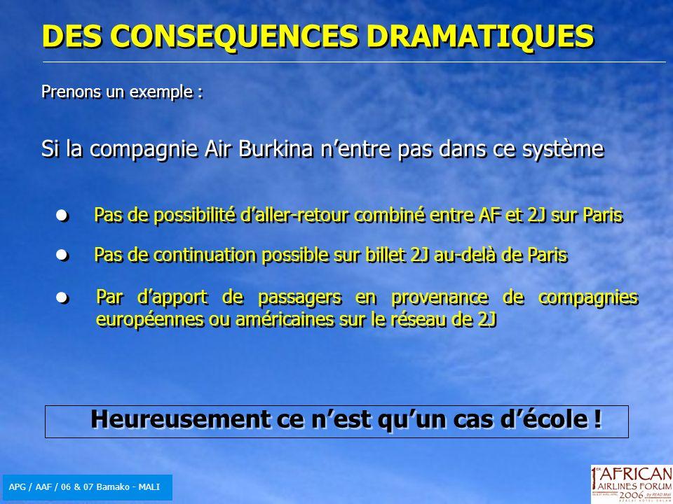 APG / AAF / 06 & 07 Bamako - MALI DES CONSEQUENCES DRAMATIQUES Prenons un exemple : Pas de possibilité daller-retour combiné entre AF et 2J sur Paris