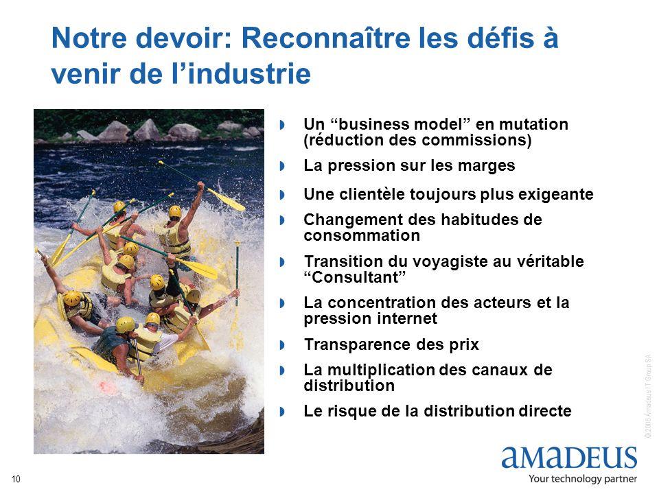 © 2006 Amadeus IT Group SA 10 Un business model en mutation (réduction des commissions) La pression sur les marges Une clientèle toujours plus exigean