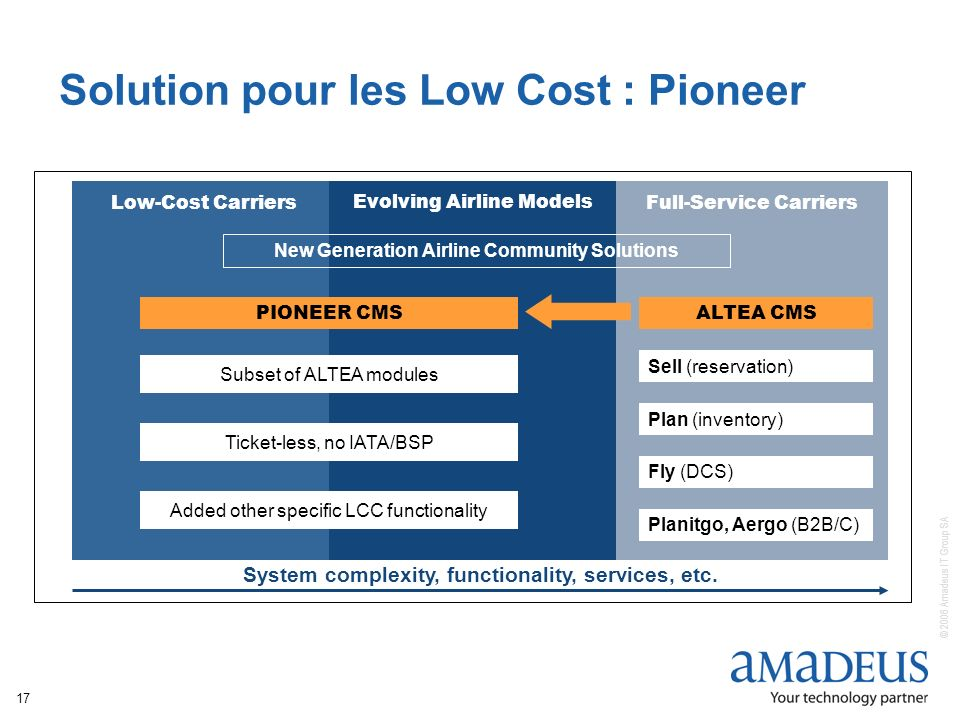 © 2006 Amadeus IT Group SA 17 Solution pour les Low Cost : Pioneer Low-Cost CarriersFull-Service Carriers System complexity, functionality, services,