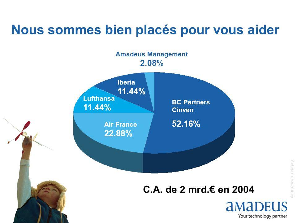© 2006 Amadeus IT Group SA 4 Nous sommes bien placés pour vous aider C.A. de 2 mrd. en 2004 BC Partners Cinven 52.16% Air France 22.88% Lufthansa 11.4