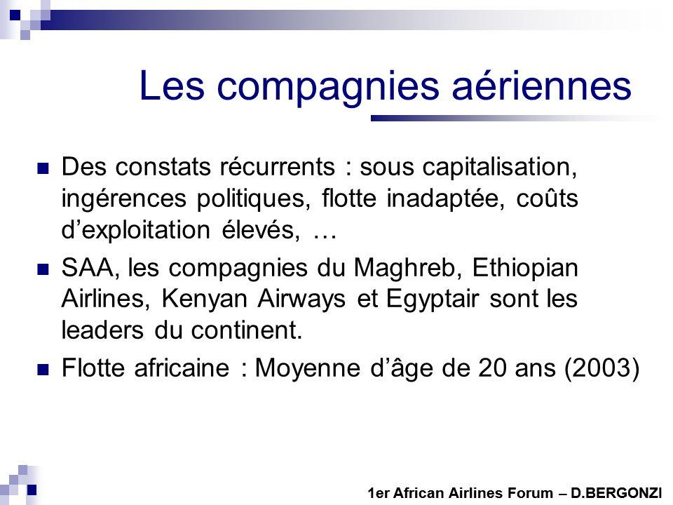 Les compagnies aériennes Des constats récurrents : sous capitalisation, ingérences politiques, flotte inadaptée, coûts dexploitation élevés, … SAA, les compagnies du Maghreb, Ethiopian Airlines, Kenyan Airways et Egyptair sont les leaders du continent.