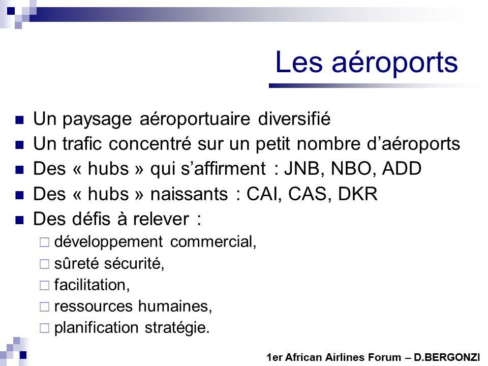 1er African Airlines Forum – D.BERGONZI Les aéroports Un paysage aéroportuaire diversifié Un trafic concentré sur un petit nombre daéroports Des « hub