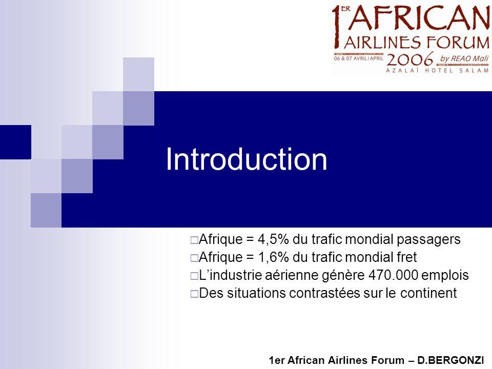 Introduction 1er African Airlines Forum – D.BERGONZI Afrique = 4,5% du trafic mondial passagers Afrique = 1,6% du trafic mondial fret Lindustrie aérienne génère 470.000 emplois Des situations contrastées sur le continent